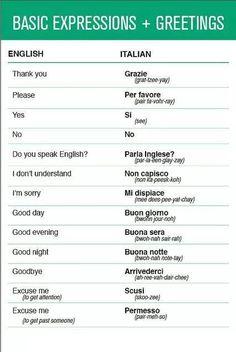 Italia-speak