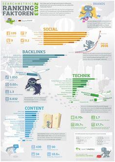 searchmetrics seo rankingfaktoren 2013