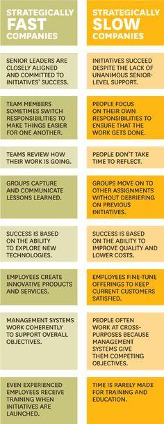 Strategic Planning Model  Change Management Success Strategic - how to make strategic planning implementation work