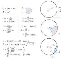 Cercles et parties de cercles
