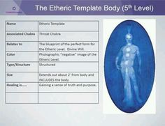 Etheric template body Repinned by  www.Trinity-Wellness-Solutions.com