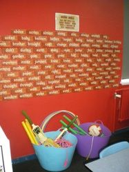 Word wall-- use for a list of author names, titles, things students want to look up.  As they ask me, we add it to the wall.
