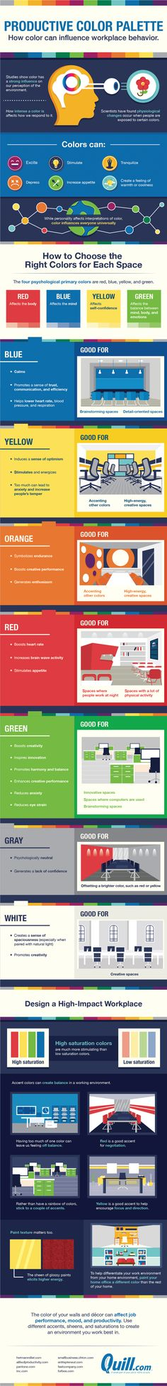 Productive Palette: How Color Can Influence Workplace Behavior #Infographic #Workplace