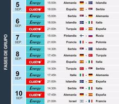 Eurobasket 2015: Horarios y dónde ver el Eurobasket | EL MUNDO
