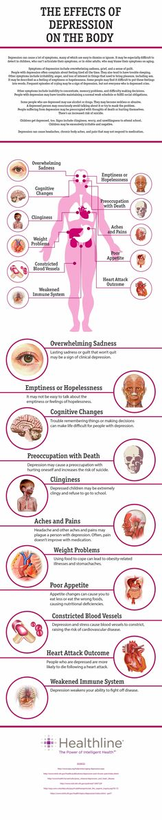 The Effects of Depression on the Body                                                                                                                                                      More