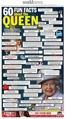 Queen Elizabeth Fun Trivia Queen Elizabeth Birthday, Queen Birthday, Queen Elizabeth Ii, Elderly Activities, Dementia Activities, Craft Activities, Star Citizen, Family Games Online, Birthday Activities
