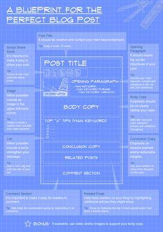 Blog Post Blueprint