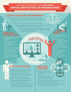 5 Factors for Successful Virtual Instructor-Led Learning Infographic - http://elearninginfographics.com/successful-virtual-instructor-led-learning-infographic/