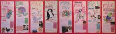 Ptáci - práce ve dvojicích - 2. třída Cover, Books, Libros, Book, Book Illustrations, Libri