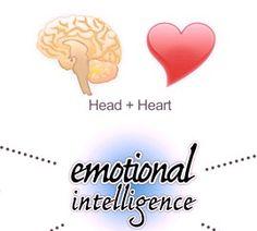 trovare lavoro,colloquio lavoro,intelligenza emotiva,colloquio vincente