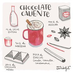 Hot Chocolate Recipe - Mr Wonderful Ideas — Nathalie Ouederni - Watercolor Illustration & Pattern design