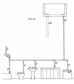 modelo de instalação hidráulica Tubulação de água fria