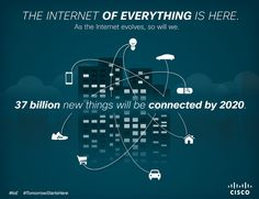 Europol warning on the risks related to the Internet of Everything (IoE)