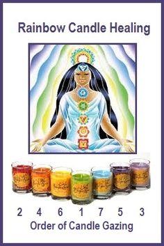 Color Candle Rainbow Healing... balancedwomensblog.com