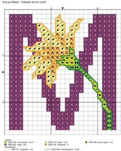 alfabeto dei fiori recisi: M