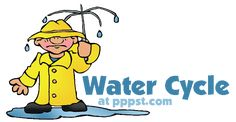 Water and the Water Cycle - FREE presentations in PowerPoint format, FREE games & interactive activities