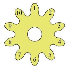 You can study Basic Gear Terminology and Calculation in this page. Here let's learn the basics of Basic Gear Technology. Wooden Gear Clock, Wooden Gears, Mechanical Engineering Design, Mechanical Design, Electronics Basics, Gear Art, Diy Tools, Metal Working, Diy And Crafts