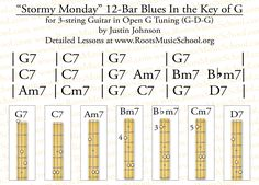 Stormy Monday 12 bar Blues in G for 3 string cigar box Guitar