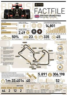 Lotus track facts ahead of Silverstone