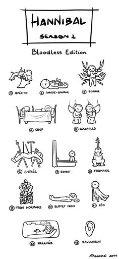 Twitter / AleTrixy: Weak stomach? Here's what you need!