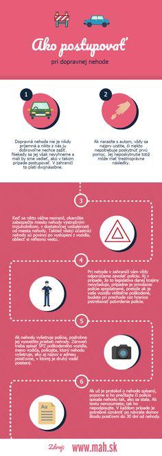 [Infografika] Ako postupovať pri dopravnej nehode - MaH, s. Communication, Community Manager, Fans, Management, Poster, Social Media, Posters, Followers, Billboard