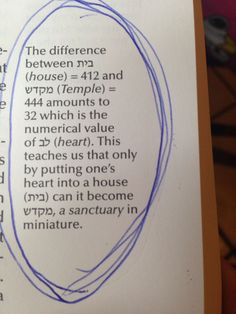 """pipistrellus: """" klezbian-separatist: """" """" home with a heart in it is a sanctuary… and we can PROVE IT WITH MATH """" Jewish Quotes, Hebrew Quotes, Biblical Hebrew, Hebrew Words, Hebrew Prayers, Messianic Judaism, Learn Hebrew, Bible Knowledge, Word Study"""
