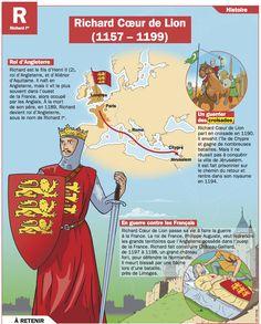 Uk History, French History, King Richard I, French Education, History Education, French Language Learning, Spanish Language, French Phrases, French Classroom