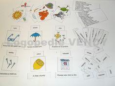 Čtení s porozuměním - věci Alphabet, Bullet Journal, Map, Speech Language Therapy, Alpha Bet, Location Map, Maps