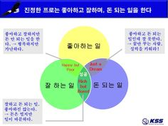 성공한 프로는 자신이 잘 할 수 있는좋아하는 일을 즐기면서 돈 되는 일을 하는 사람이다-KSS 김세우-