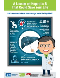 Hepatitis B is spread through direct contact with infected blood and through unprotected sex. Hepatitis B is NOT spread through the air or by sharing food or utensils. Learn the facts.