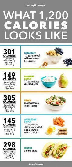 Plan de dieta de 1400 calorías indio