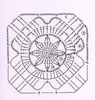 σχέδια για βελονάκι - crochet patterns