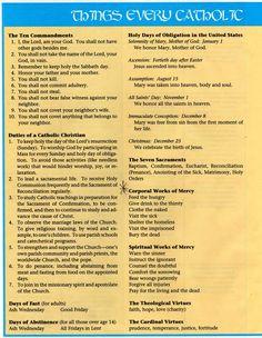 catholic basics poster 18 x 24 Praying The Rosary Catholic, Becoming Catholic, Catholic Confirmation, Catholic Religious Education, Catholic Catechism, Catholic Beliefs, Catholic Bible, Catholic Quotes, Catholic Prayers