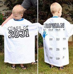 class of....2035??