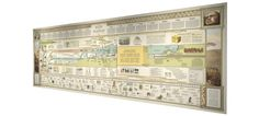 The Book of Mormon Timeline- I have this hanging in my seminary classroom.  I LOVE IT!!  It is so informative and is a great visual of when things happened in the scritpures and inline with the events happening in world history.