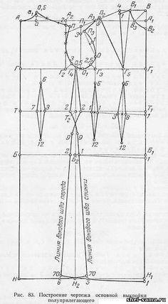Построение чертежа основной выкройки полуприлегающего платья