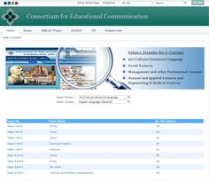 I would like to add this pin for current educational technology developed by CEC-UGC, Government of India. I was also have an active contribution in developing eContents for the subjects like Physics, Social Science & Commerce.