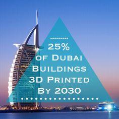 Dubai Announces Exciting Printing Construction Strategy Dubai Buildings, Case Study, Shanghai, Skyscraper, 3d Printing, Multi Story Building, Real Estate, Construction, Tech