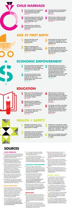 GIRL_EFFECT_INFOGRAPHIC_THE-GIRL-EFFECT-FACTSHEET http://www.girleffect.org/explore/empowering-girls-with-economic-assets/video-care-unleashing-the-girl-effect-with-economic-empowerment