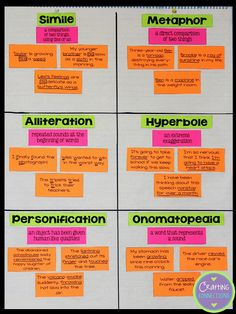 This figurative language anchor chart includes a cooperative activity. Visit…