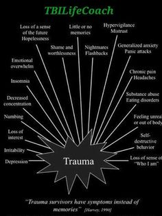 PTSD trauma narc recovery symptoms-I have all but Brain Injury Recovery, Brain Injury Awareness, Tramatic Brain Injury, Conversion Disorder, Post Concussion Syndrome, What Is Anxiety, Brain Aneurysm, Depersonalization, Head Injury