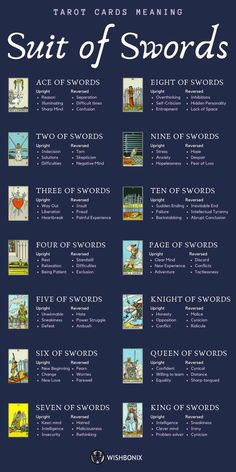 The Swords belong to the air element. In Tarot the Suit of  Swords cards stand for intellect, concentration and rationality. The swords are also a sign of self-control and excessive ambition.