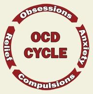 OCD Therapy What is Obsessive Compulsive Disorder? Anxiety Disorders Such as OCD Can Worsen if Diagnosis and OCD Treatment is delayed. When Symptoms Appear, Cognitive Behavioral Therapy/Exposure and Ritual Prevention therapy can Help. Ocd Symptoms, Anxiety Attacks Symptoms, Anxiety Causes, Anxiety Help, Anxiety Relief, Stress And Anxiety, Relationship Ocd, Relationship Addiction, Inspirational Quotes