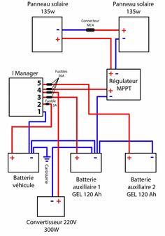 schéma installation électrique panneaux solaires