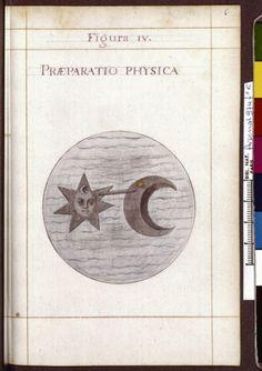 Figura IV - Praeparatio physica - Sapientia veterum philosophorum, sive doctrina eorumdem de summa et universali medicina 40 hierogliphis explicata