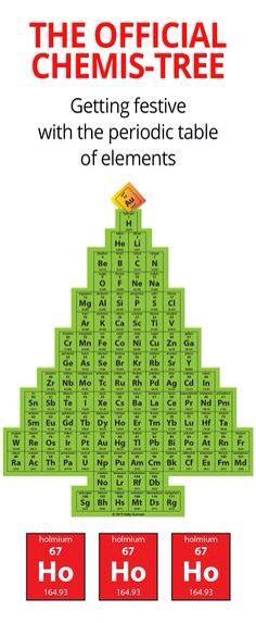 A Chemis-tree! Oh puns!