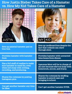 How Justin Bieber takes care of a hamster vs. how my kid takes care of a hamster