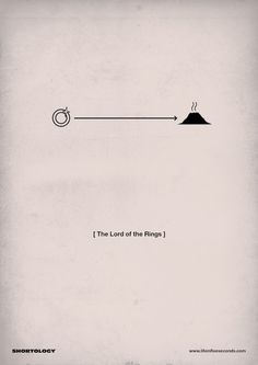 The Lord of the Rings - movie plot poster by design firm Film Transformers, Movie Spoiler, Movie Plot, O Hobbit, Hobbit Funny, Minimal Movie Posters, Minimalist Poster, Minimalist Art, Movie Collection
