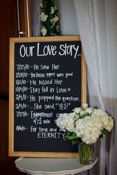 "Love this idea! ""Our Love Story"" Wedding Sign - in conjunction with a map - in the entrance with the guest book."