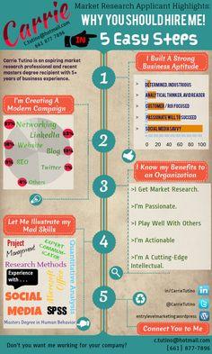 Von Carrie Tutino lässt sich lernen, wie das mit dem Eigenmarketing via Social Media geht - insbesondere bei der Jobsuche. Besonders gut: Der Lebenslauf als Infografik...